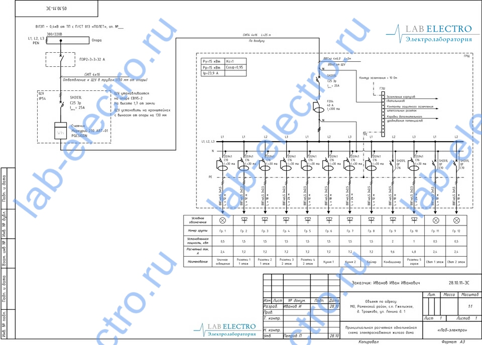 принципиальная электрическая схема проекта частных домов - Всемирная схемотехника