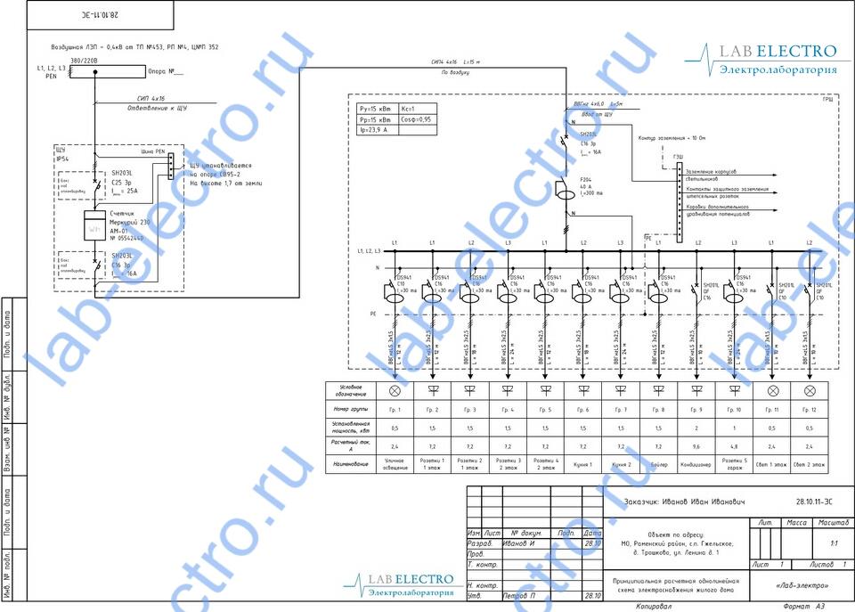 Электрическая схема газоанализатора сигнал 03.